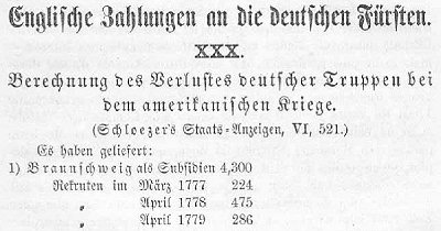 Engl. payments to German landlords for losses of German soldiers during the American War